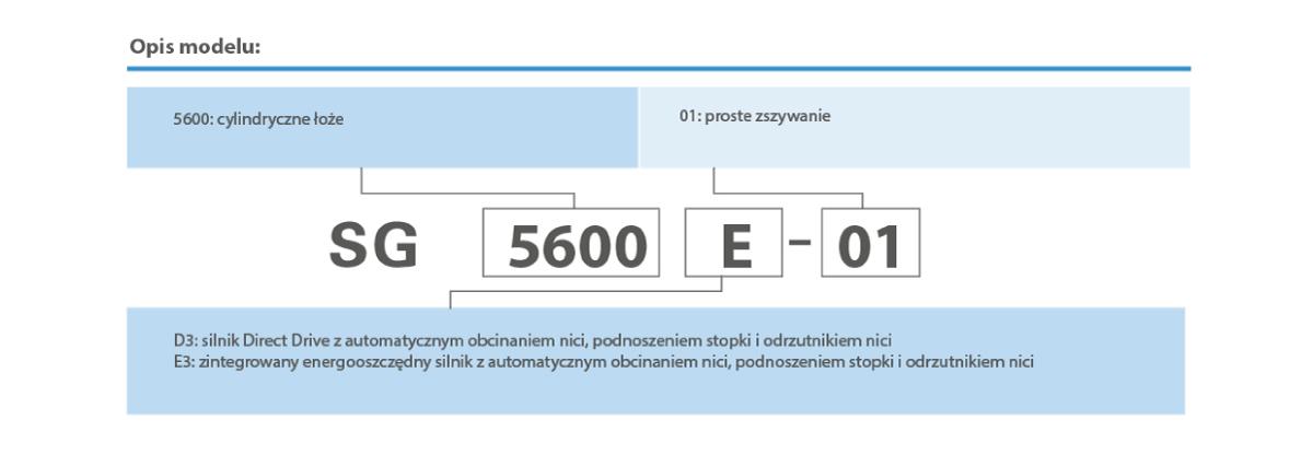 SG2284N